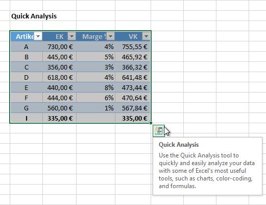 Quick Analysis 1